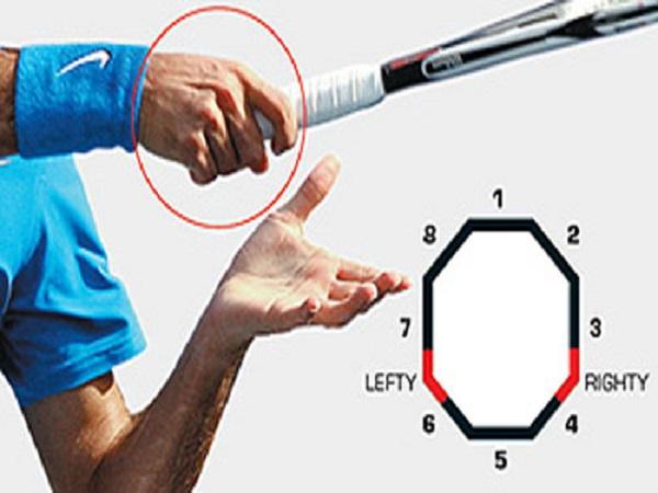 Cách cầm vợt tennis đúng kỹ thuật chi tiết nhất