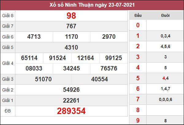 Phân tích XSNT 30/7/2021 chốt kết quả Ninh Thuận siêu chuẩn