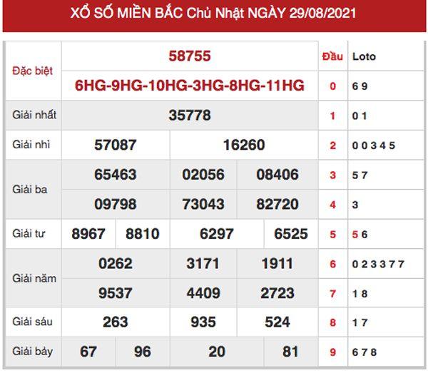 Phân tích XSMB 30/8/2021 chốt cặp số may mắn cùng cao thủ