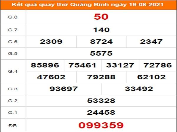 Quay thử xổ số Quảng Bình ngày 19/8/2021
