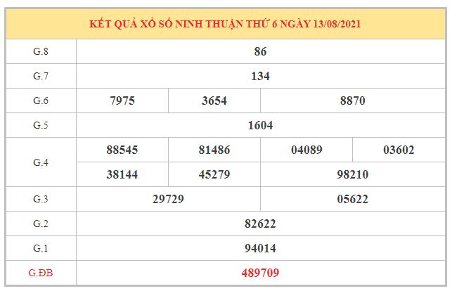 Phân tích KQXSNT ngày 20/8/2021 dựa trên kết quả kì trước